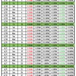 2018 Ramadan Calendar